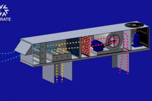 Phân loại RTU – Bộ xử lý không khí đặt trên mái